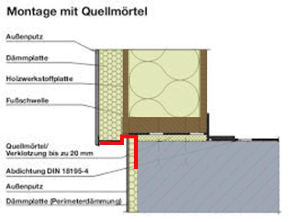 sockeld mmung die d mmung von fundament oder fassadensockel. Black Bedroom Furniture Sets. Home Design Ideas