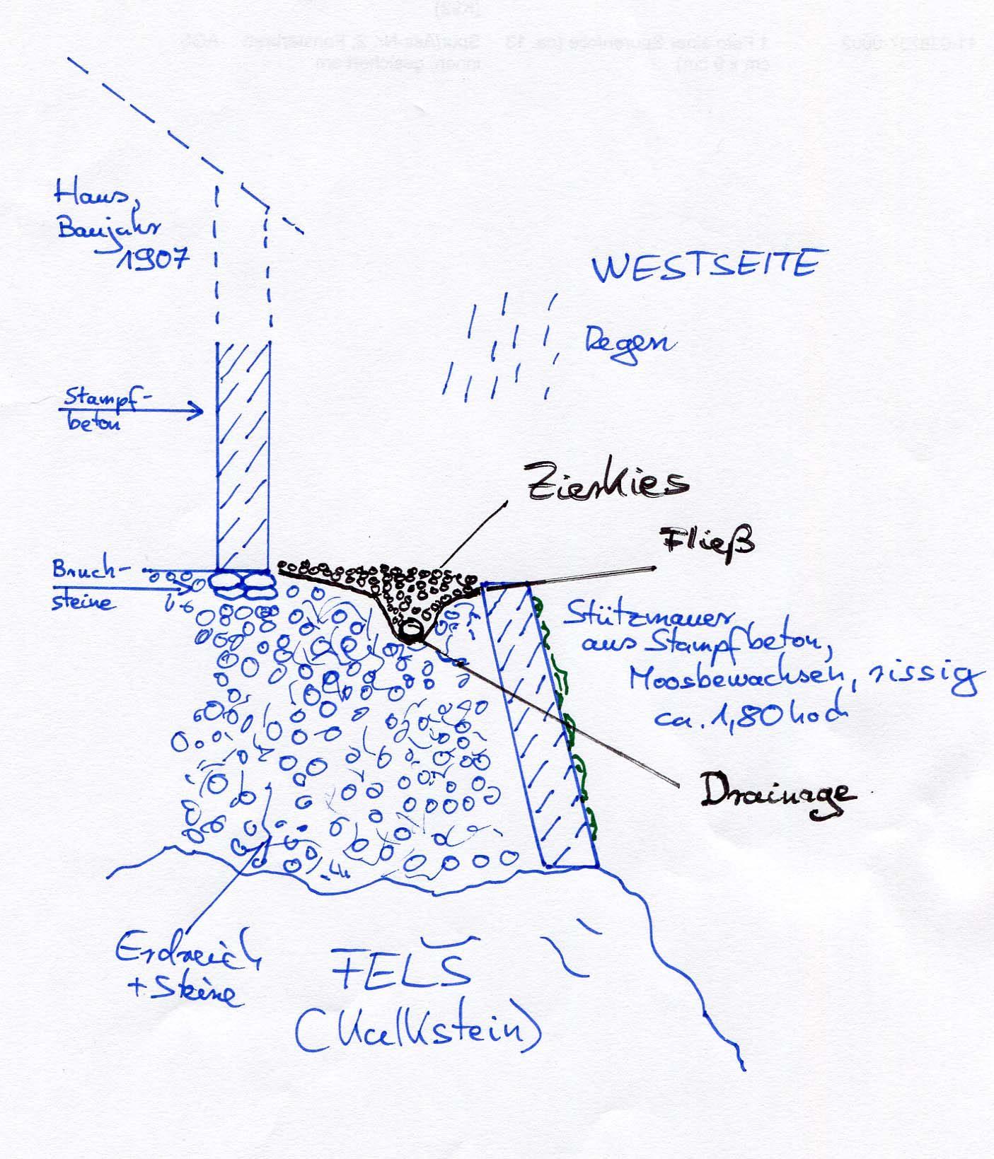 Brandneu Stützmauer von außen sanieren - Drainage verlegen TM52